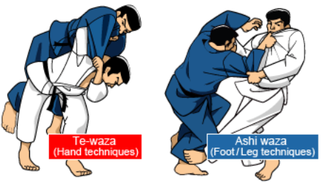 Judo Concepts, Lesson 17: How to randori with beginners