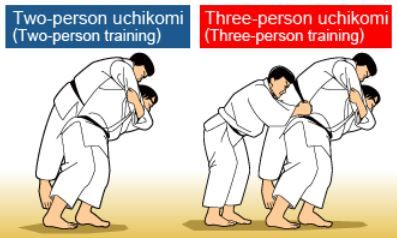 Judo Concepts, Lesson 10: Uchikomi – Useful or Not?
